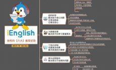 iEnglish真的这么好吗?为什么那么多家长都给孩子买?